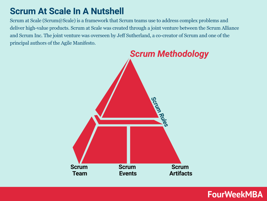 scrum-at-scale