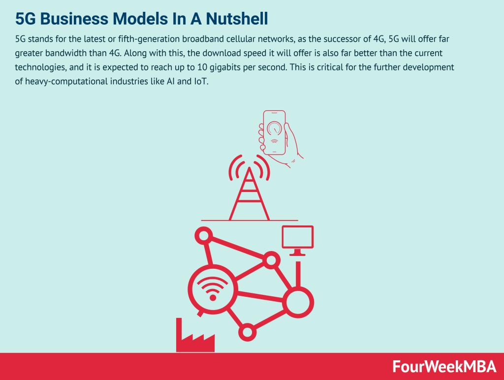 5g-business-models