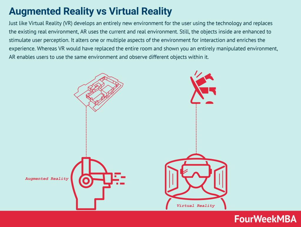 augmented-reality-vs-virtual-reality