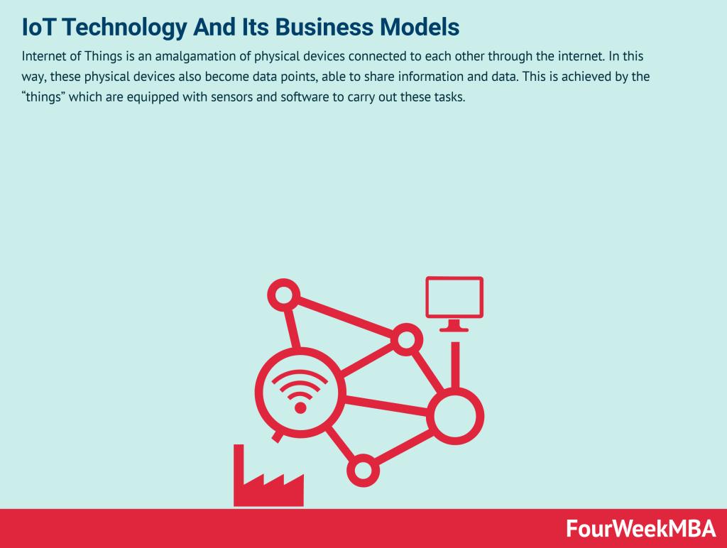 iot-business-models