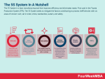 What Is The 5S System? The 5S System In A Nutshell
