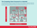 What Is A Competing Values Framework? The Competing Value Framework In A Nutshell
