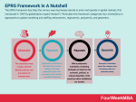 What Is The EPRG Framework? EPRG Framework In A Nutshell