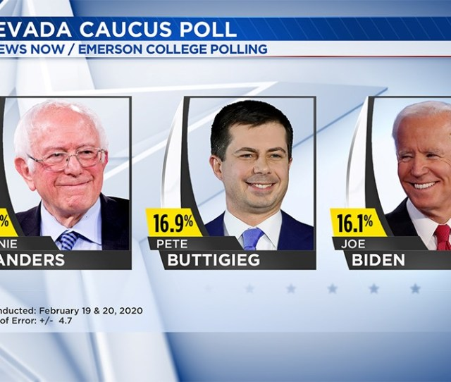Poll Results Show Bernie Sanders As Front Runner In Nevada Caucus