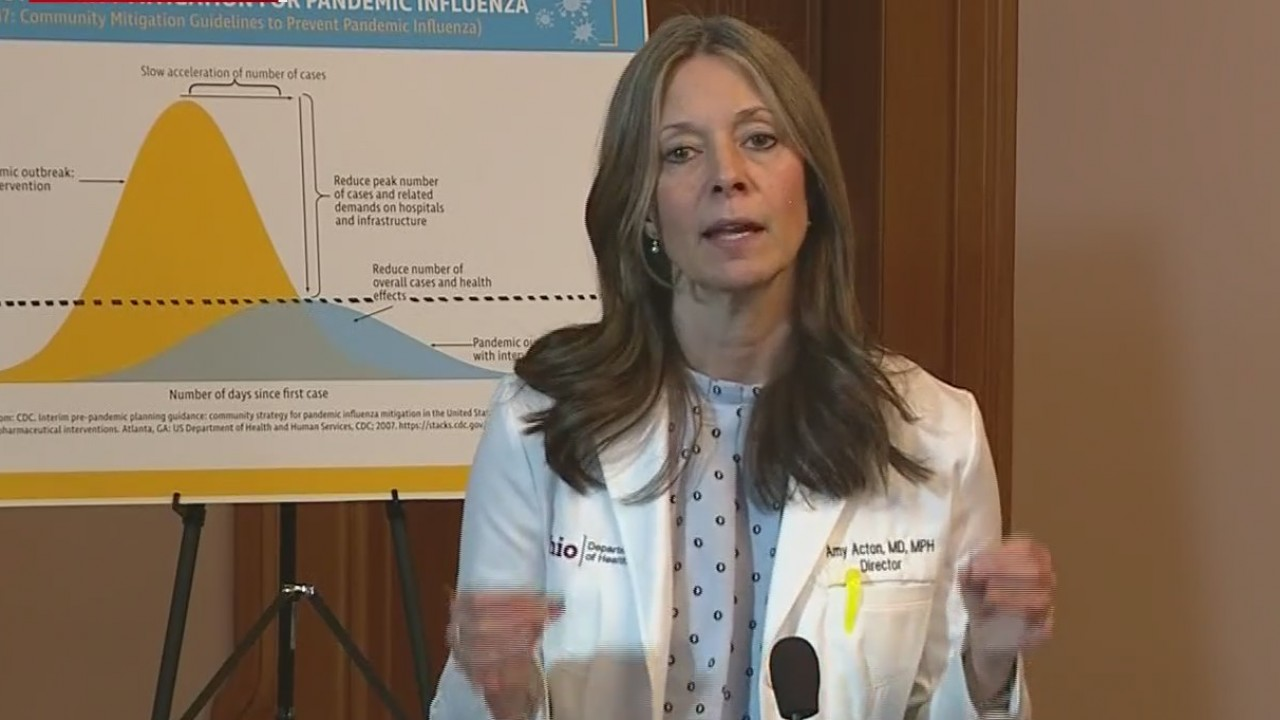 110 Total Confirmed Coronavirus Cases In Cleveland