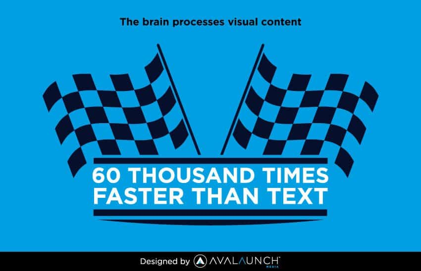 visual images like infographics process faster