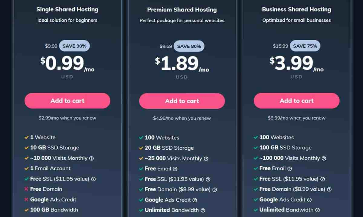 Know visitors limit before buying web hosting