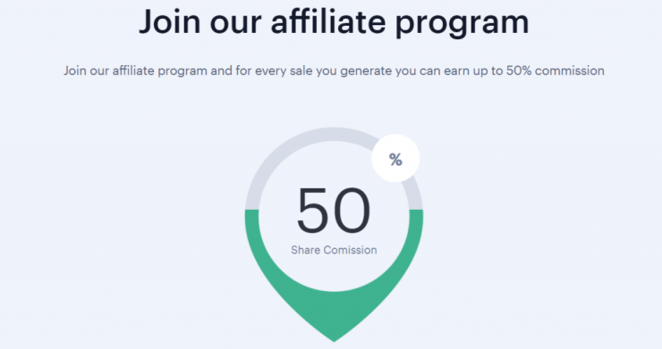 Commission prices of affiliate programs