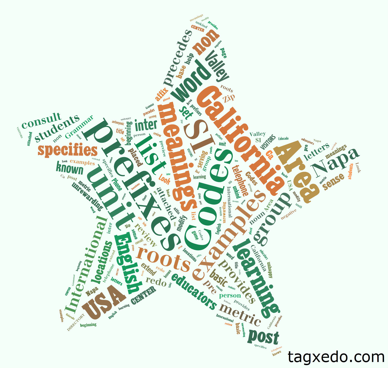 List Of Prefixes