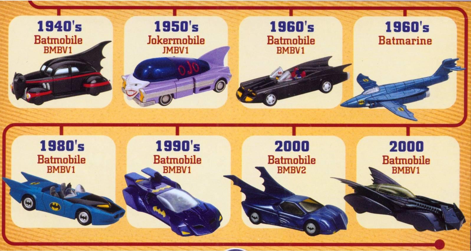 Batmobile Timeline