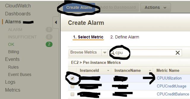How to create CloudWatch alerts - foxontherock