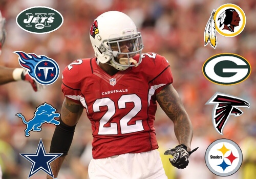 Tony Jefferson: Five Potential Destinations