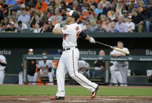 Orioles Vs Red Sox Series Review (6/1/17-6/4/17)