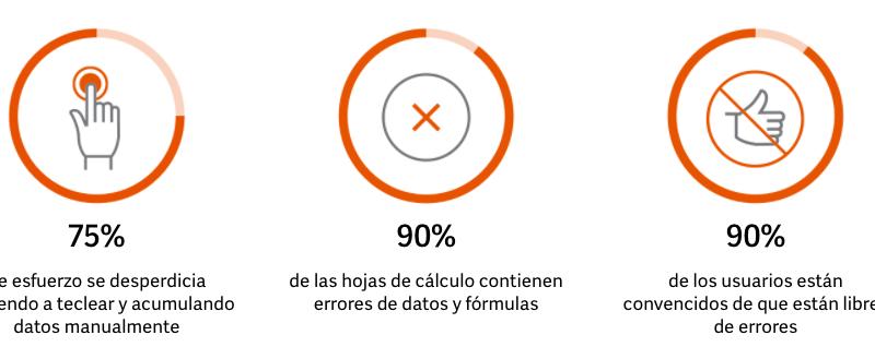 ¿Pasas demasiado tiempo en Excel?