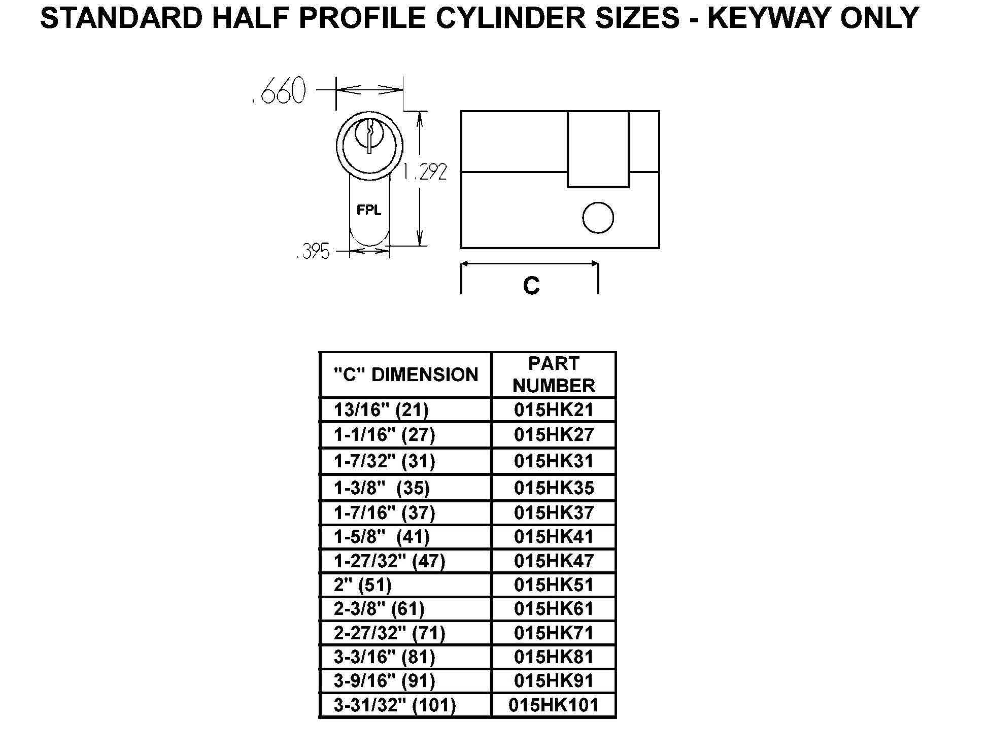 European Profile Cylinders