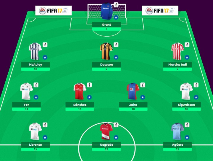 Gameweek 13 Dream Team