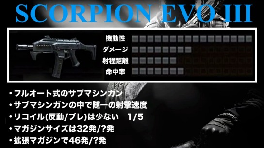 [BO2] 『Black Ops 2』武器解説動画 サブマシンガン&ライトマシンガン編(2本・日本語)