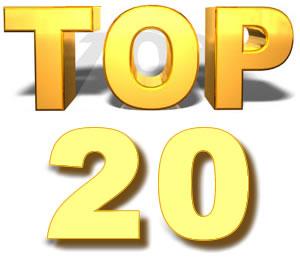 【まとめ】2011年の人気記事 TOP20 @EAA!!