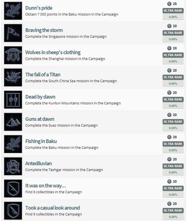 Battlefield 4 Achievement List leaked_2