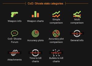 codゴースト武器性能比較