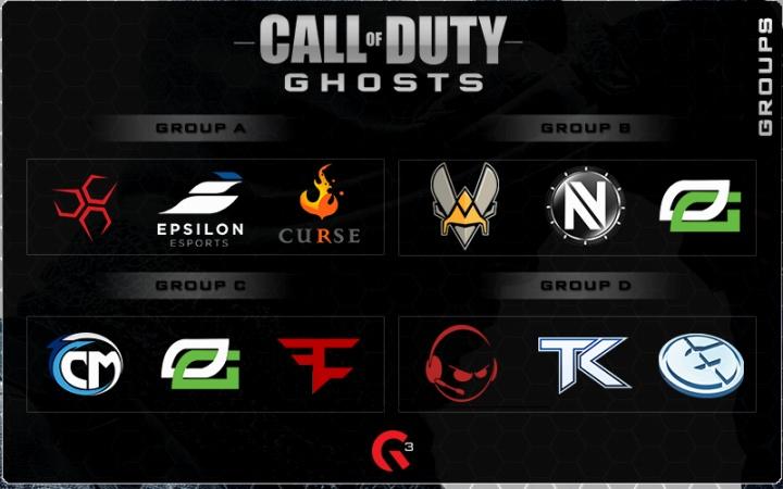 """CoD: ゴースト:eSportsトーナメント""""Gfinity 3""""の優勝クランが決定、激戦を制したのは…"""