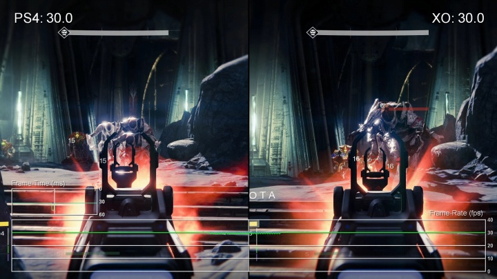 Destiny : PS4 vs Xbox One 徹底比較。勝者は…?