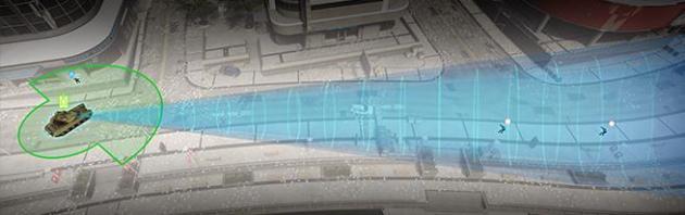 ハイフリクエンシーアップデートで新しく採用されたビークルとADS/ズーム時の判定