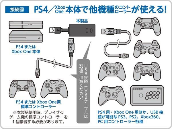PS4やXbox Oneで他機種のコントローラーが使える『CYBER・コントローラー変換アダプター(PS4用)』本日発売