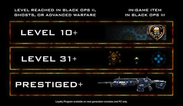 CoD:BO3:過去作プレイヤーへの報酬発表、迷彩やレティクルなど