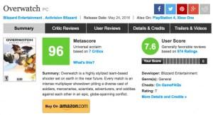 オーバーウォッチ:ローンチ時のPC版のメタスコアが96を記録、Half-Life 2と並ぶ