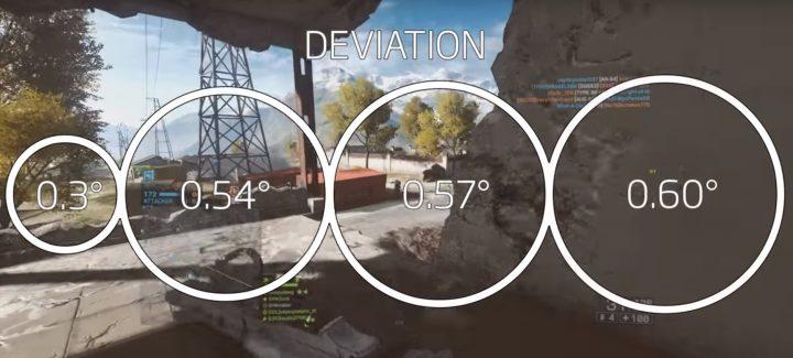 BF1:射撃メカニクスが一新。LMGは連続射撃で精度が上がるなど革新的な仕様に2