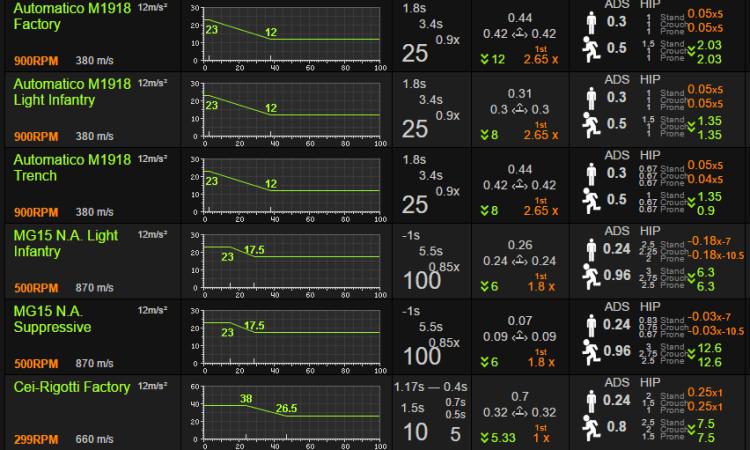 BF1:ベータ版『バトルフィールド 1』登場する銃の詳細データリスト