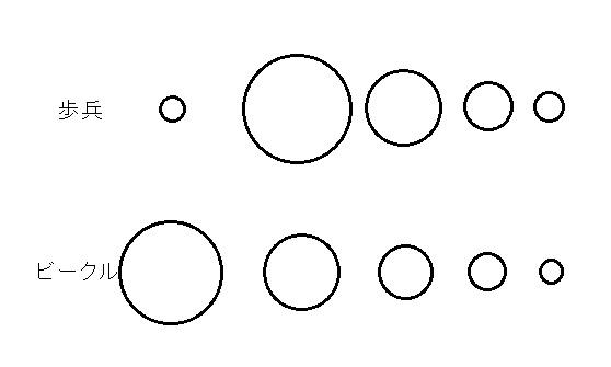 ネルソンの息抜きコラム:BF1におけるビークルとか固定兵器の精度について2
