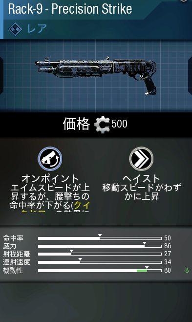 CODIW 新武器
