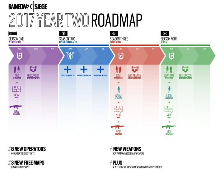r6_op_health_year2 ロードマップ(更新版)