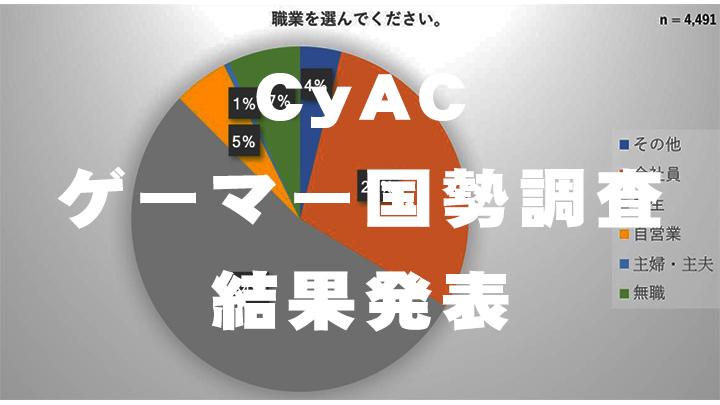 CyAC「ゲーマー国勢調査」結果発表