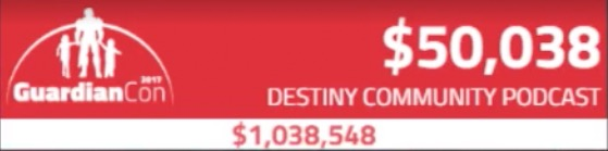 Destiny: 昨年に続き今年も行われている有名配信者達のチャリティ募金配信マラソン、昨年の5,000万円を上回る1億円の募金集めに成功