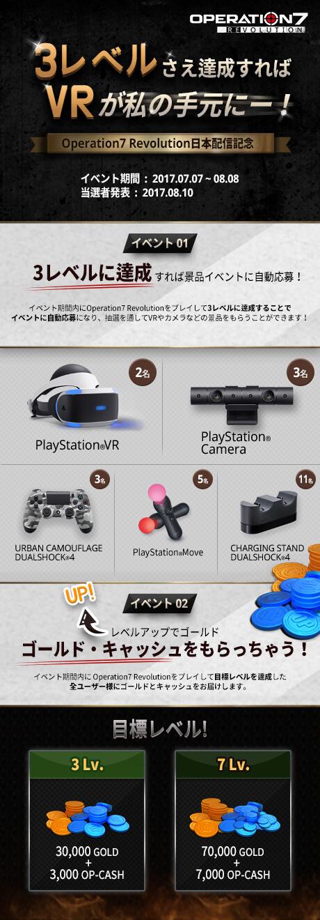無料FPS『Operation7 Revolution』にて「PS VR」などが当たるキャンペーン開始