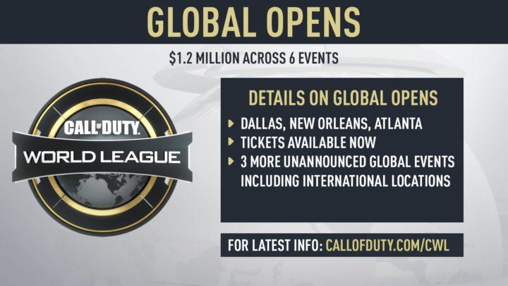 cwl 2018 global opens