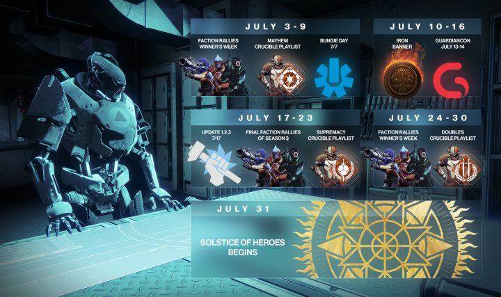 Destiny 2: 日本時間7月18日にレイド・ゾーンの威光が解禁され最大パワーが400に上昇、現在所有している装備やシェーダーは削除しても9月に再入手可能