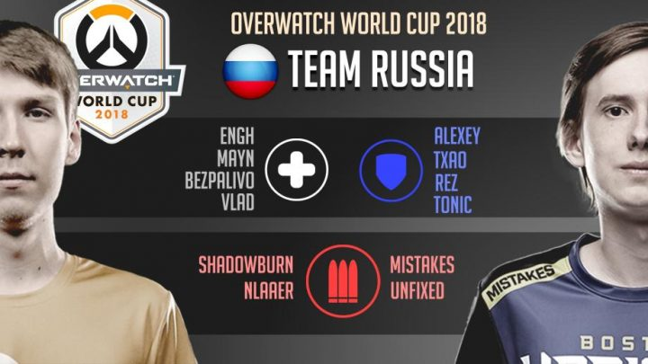 owwc2018-russia