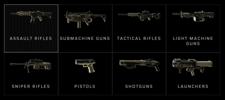 CODBO4 武器カテゴリ