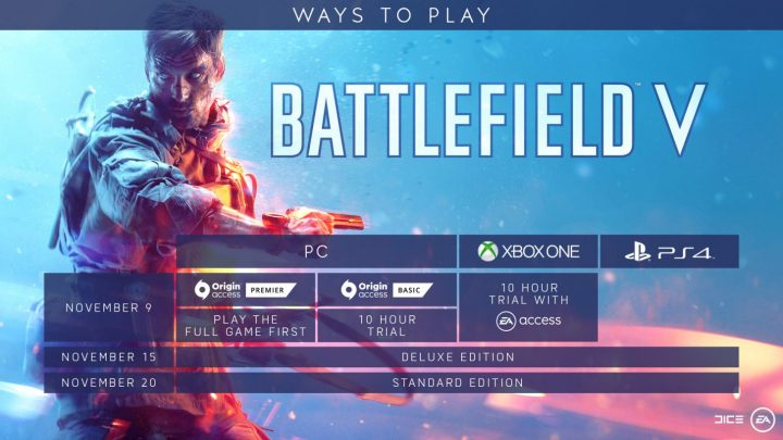 BF5: PS4 / Xbox One / PCでいち早くプレイする方法と追加アイテム入手方法まとめ