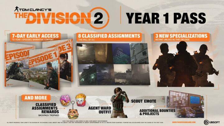 ディビジョン2:YEAR 1 PASSの詳細発表、追加ストーリー先行プレイ・限定ミッション・新スペシャリゼーション即解禁など