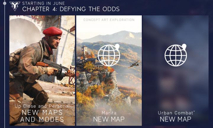 BFV: チャプター3「炎の試練」以降のロードマップ公開、チャプター4とチャプター5の概要も