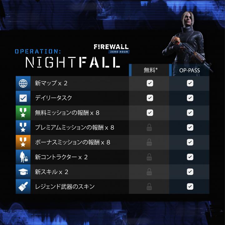 Operation-Nightfall