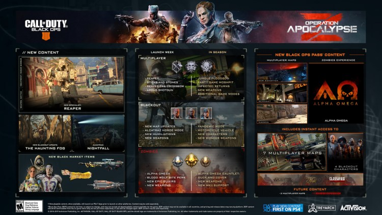 CoD:BO4:「作戦名: アポカリプスZ」全コンテンツまとめ、リーパー詳細や限定モード・新マップ・新武器・新装備などなど膨大な追加要素