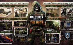 CoDモバイル the hunt ロードマップ