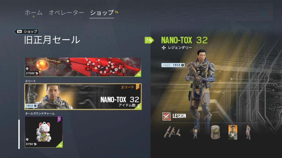 NANOTOX32