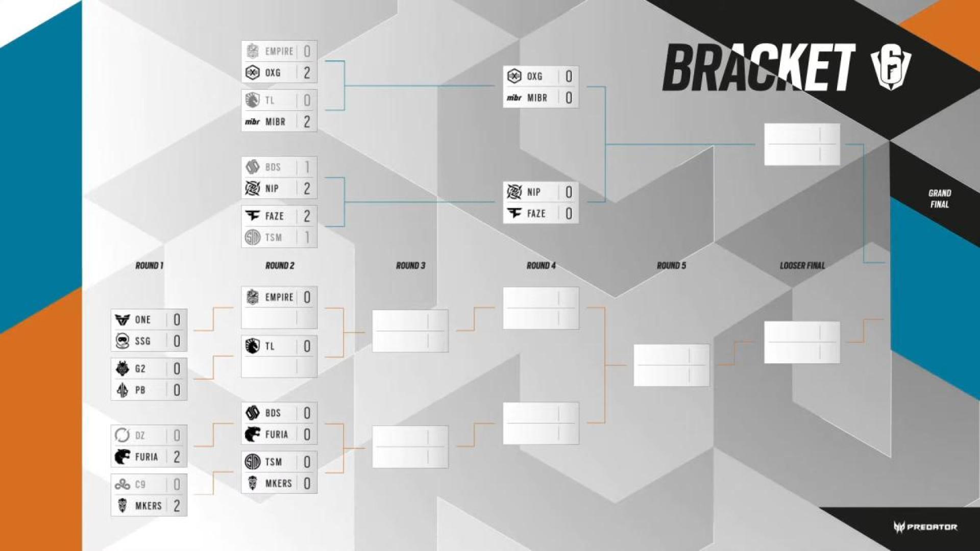 Stream A - SIX INVITATIONAL 2021 – Quarterfinals – Day 1 11-14-7 screenshot